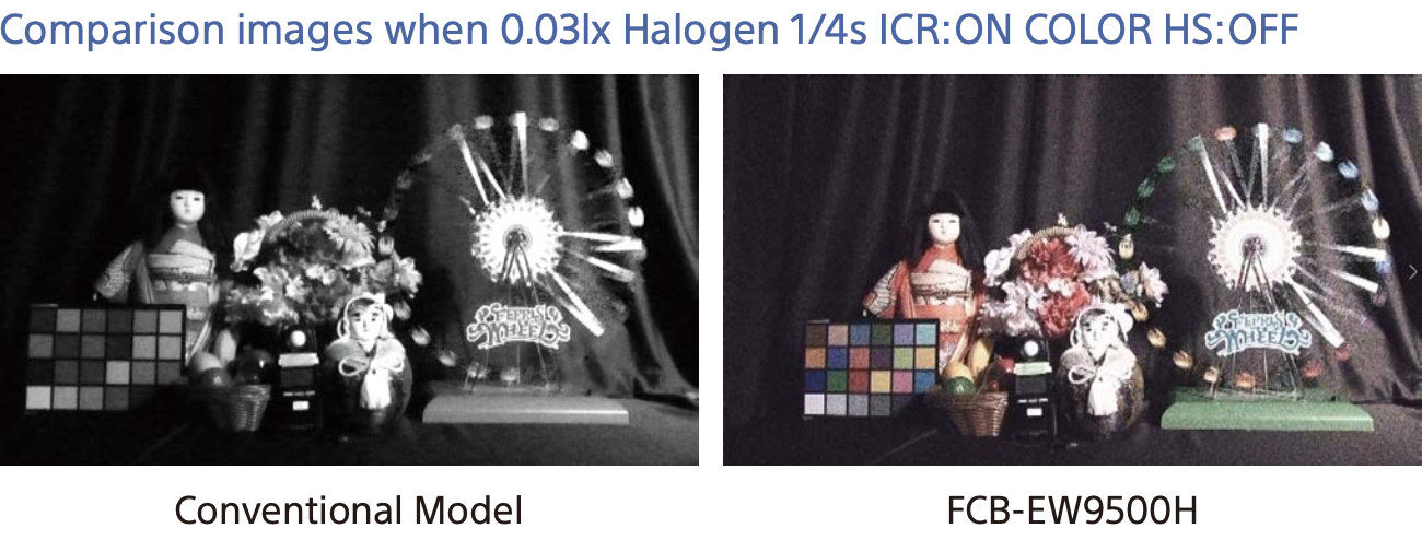 Comparison image acquisition during ICR on