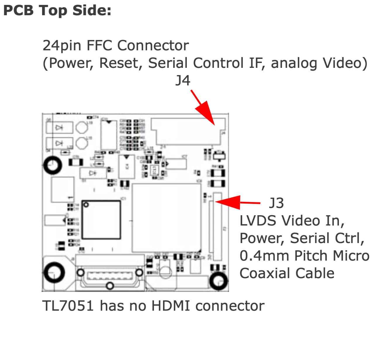TL7051 |Dual HD-SDI Interface